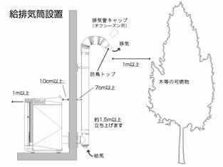 屋外の給排気筒設置